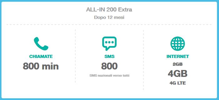 Opzione-Tre-All-IN-200-Extra-Giugno-2015-200-minuti,-200-SMS,-4-GB-di-Internet-in-LTE-5