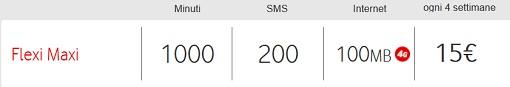 Opzione-Vodafone-Flexi-Maxi-Giugno-2015-1000-minuti,-400-SMS,-100-MB-di-Internet-in-LTE-2