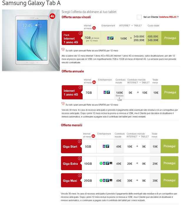 Samsung-Galaxy-Tab-A-specifiche-tecniche,-offerte-operatore-Vodafone-e-caratteristiche-5