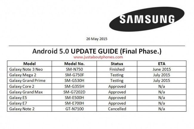 Samsung_lollipop_android_update_roadmap_latest