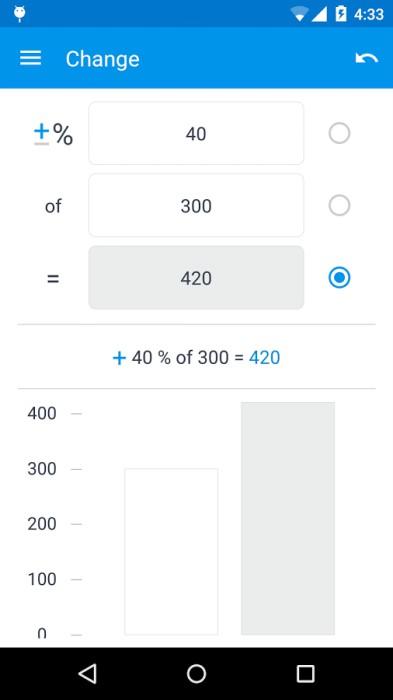Le migliori 5 app per calcolare percentuali su android for App per progettare casa android