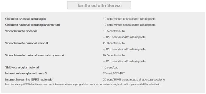 Promozione-Tre-400-Luglio-2015-ora-con-2-GB-di-Internet-e-€-10-al-mese-3