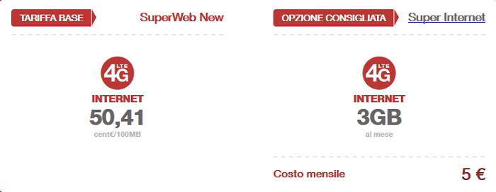 Promozione-Tre-SuperWeb-New-Luglio-2015-3-GB-di-Internet-in-LTE-4
