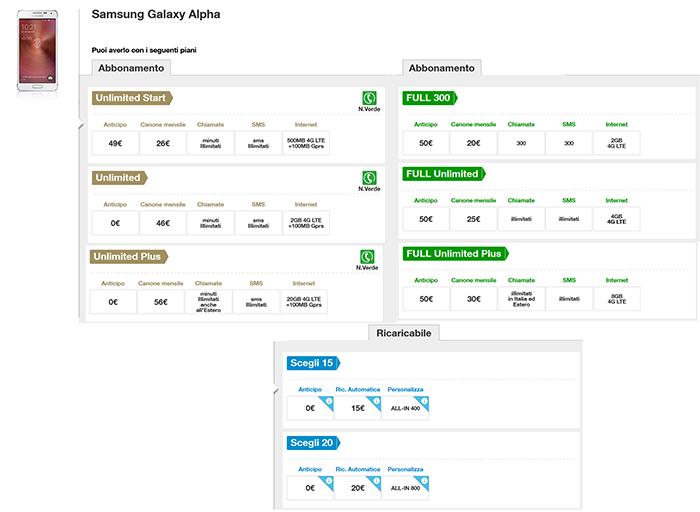 Samsung-Galaxy-Alpha-stile-e-raffinatezza-con-Tre,-Vodafone-e-Tim-1