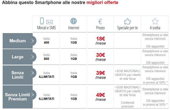 Samsung-Galaxy-Xcover-3-offerte-operatore-Tim,-caratteristiche-e-specifiche-tecniche-6