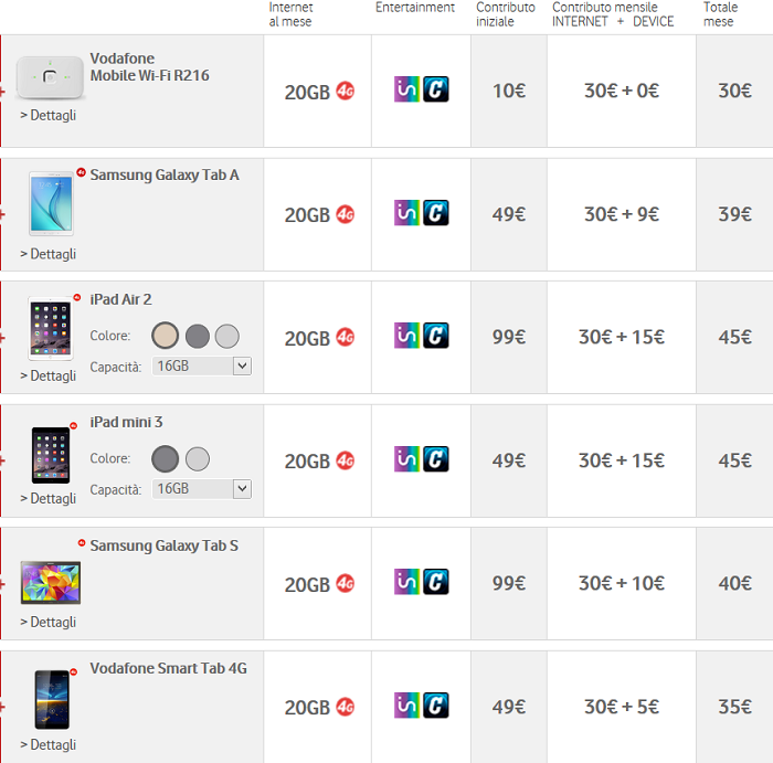 Tariffa-Vodafone-Giga-Maxi-Luglio-2015-20-GB-di-Internet-in-LTE-3