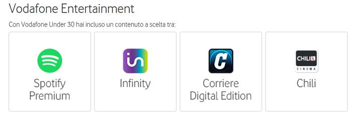 Tariffa-Vodafone-Under-30-Luglio-2015-200-minuti,-100-SMS,-2-GB-di-Internet-2