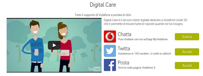 Tariffa-Vodafone-Under-30-Luglio-2015-200-minuti,-100-SMS,-2-GB-di-Internet-3