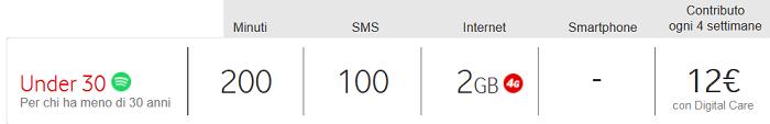 Tariffa-Vodafone-Under-30-Luglio-2015-200-minuti,-100-SMS,-2-GB-di-Internet-4