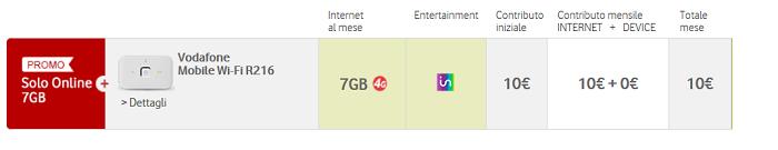 Offerta-Vodafone-Promo-Solo-Online-7-GB-Agosto-2015-7-GB-di-Internet-in-LTE-3
