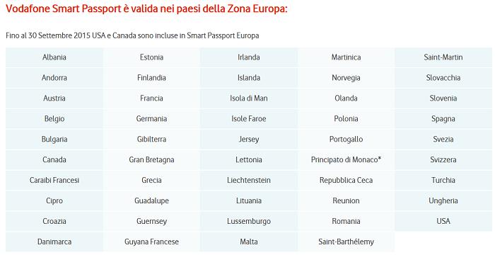 Offerta-Vodafone-Smart-Passport-Agosto-2015-50-minuti,-50-SMS-e-500-MB-di-Internet-per-l'Estero-3