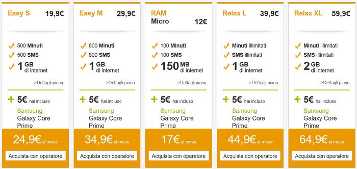 Samsung-Galaxy-Core-Prime-ecco-le-nuove-proposte-di-Vodafone-e-Wind-sul-mid-range-a-64-bit-7