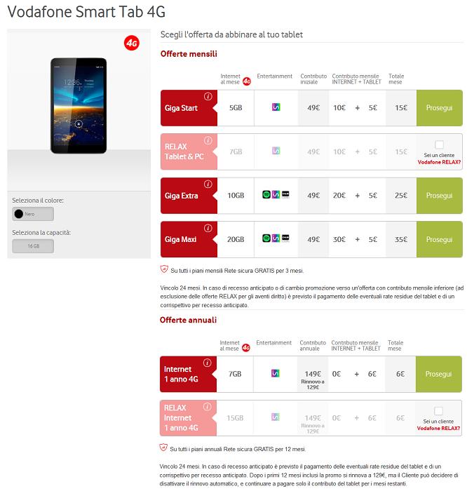 Vodafone-Smart-Tab-4G-ecco-le-nuove-offerte-abbinate-al-tablet-1