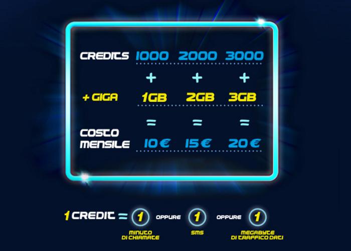 Opzione-Postemobile-Creami-Giga-Settembre-2015-fino-a-3-GB-di-Internet-extra-2