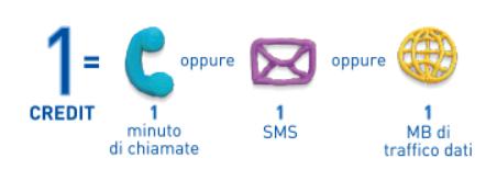 Opzione-Postemobile-Creami-Young-35-Settembre-2015-2000-crediti-e-WhatsApp-incluso-3