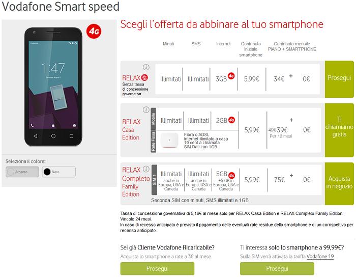 Vodafone-Smart-Speed-il-nuovo-low-end-dell'operatore-con-Android 5.1-Lollipop-a-bordo-1