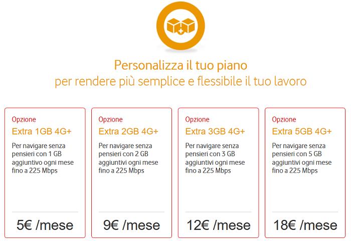 Opzione-Vodafone-Relax-L-Ottobre-2015-minuti-ed-SMS-illimitati,-1-GB-di-Internet-3