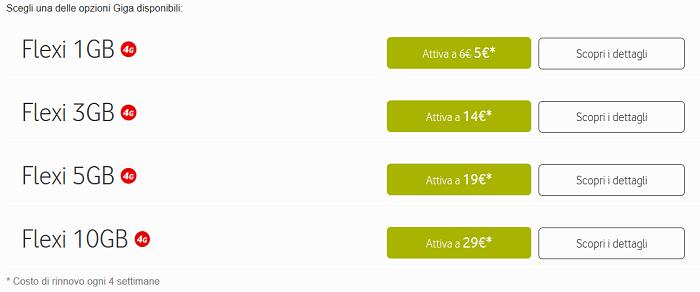 Opzione-Vodafone-Flexi-Maxi-+-Christmas-Card-1000-minuti,-200-SMS,-4-GB-di-Internet,-Netflix-4