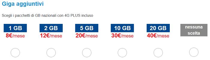 Tarffa-Tim-Professional-Unlimited-minuti-ed-SMS-illimitati,-1-GB-di-Internet-3