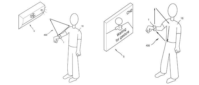 samsung-smartwatch-brevetti-smart-home-domotica