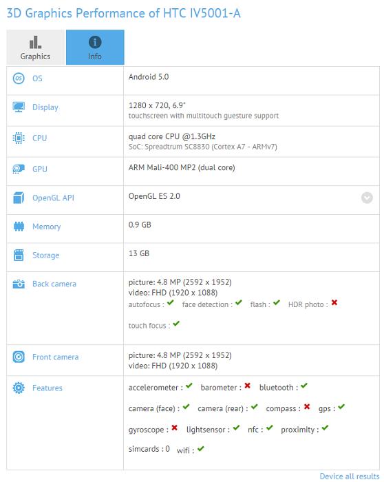 HTC-Desire-T7-il-primo-tablet-della-serie-avvistato-su-GFXBench-2