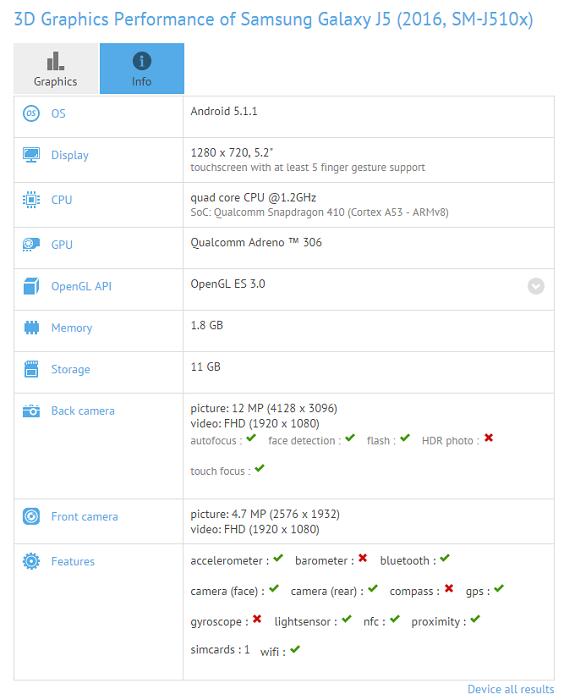 Samsung-Galaxy-J5-(2016)-trapela-su-GFXBench-con-le-sue-specifiche-tecniche-2