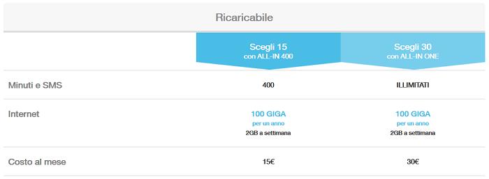 Tre-Promo-100-Giga-fai-il-pieno-di-GB-per-un-anno-grazie-a-quest'offerta-2