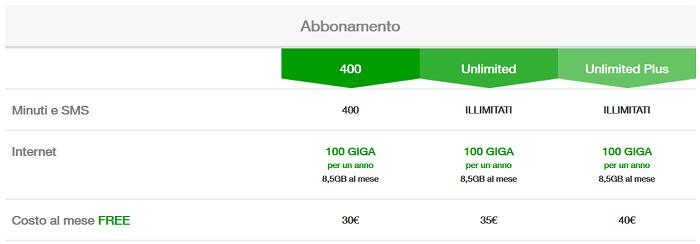 Tre-Promo-100-Giga-fai-il-pieno-di-GB-per-un-anno-grazie-a-quest'offerta-5