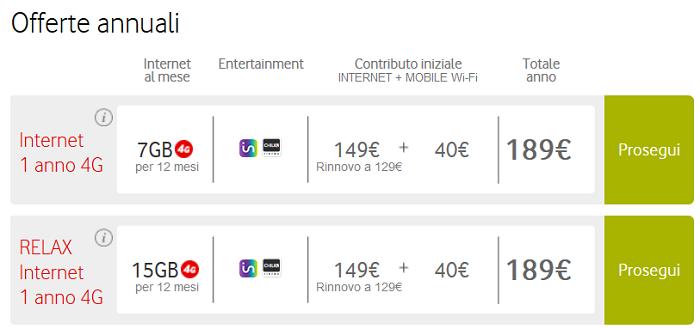 Vodafone-Mobile-Wi-Fi-porta-il-Wi-Fi-in-tasca-grazie-a-questo-praticissimo-router-3