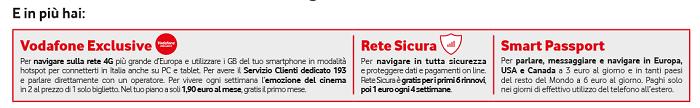 Vodafone-svela-i-dettagli-sulla-Special-3GB-1000-minuti-+-3-GB-a-soli-€-7!-3