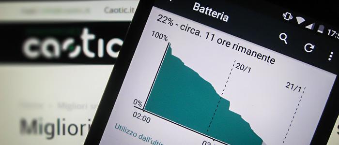 Prendersi cura della batteria del proprio smartphone è importante! / © Android.Caotic
