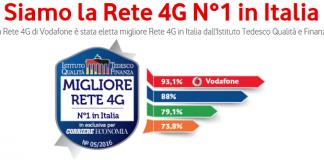 Vodafone Rete 4G