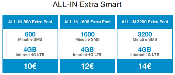 ALL-IN Extra Smart