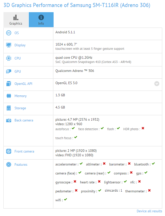 Samsung-Galaxy-Tab-3-Lite-un- nuova-versione-del-tablet-si-mostra-su-Zauba-e-GFXBench-2