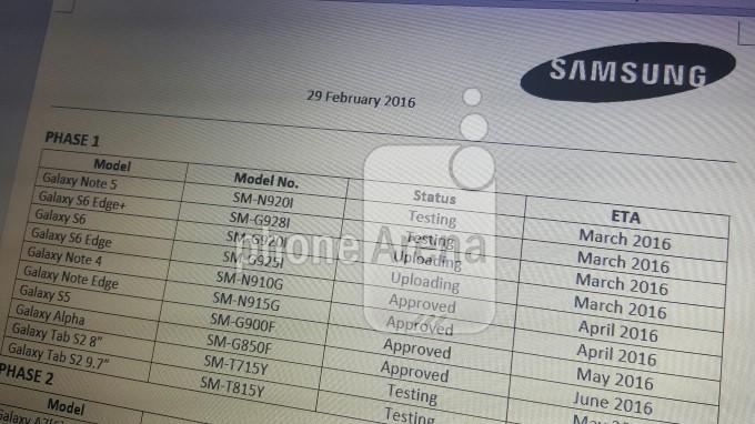 Samsung-trapelata-una-tabella-di-marcia-di-aggiornamenti-a-Marshmallow-1