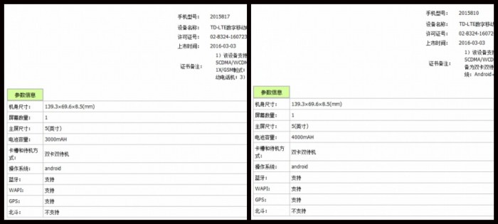 Xiaomi Redmi 3 varianti
