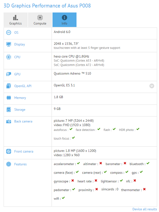 Asus tablet su GFXBench