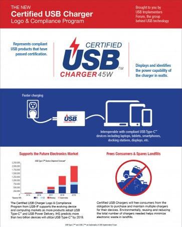 USB-IF