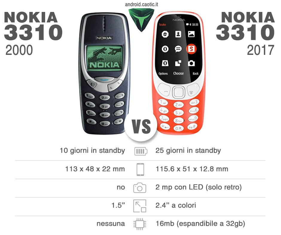 tabella confronto nokia 3310