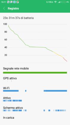 Xiaomi Mi 6 Autonomia