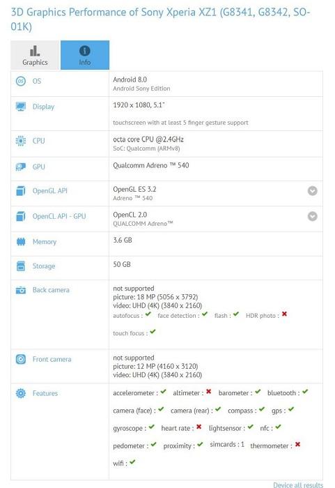 Sony Xperia XZ1 GFXBench