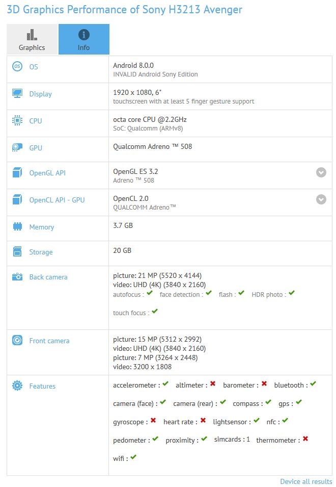 Sony Xperia H3213 Avenger GFXBench