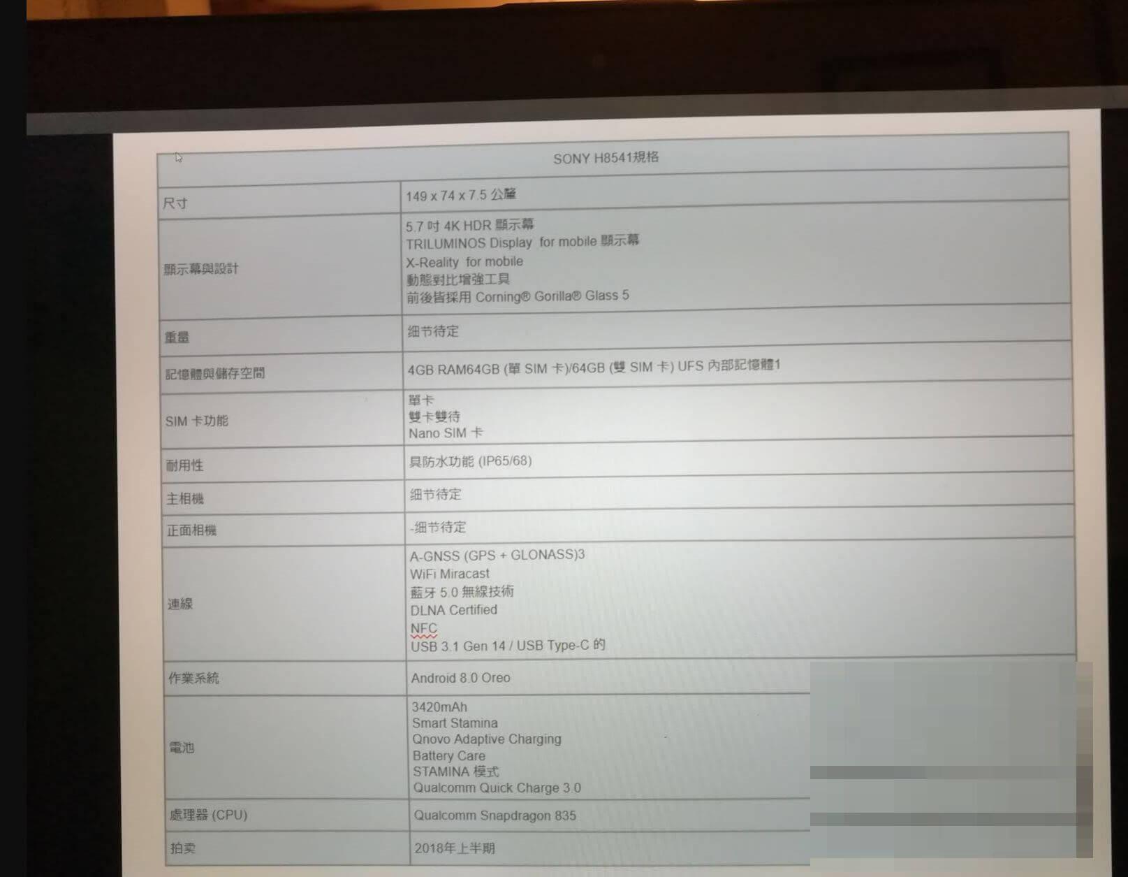 Sony Xperia XZ Premium successore caratteristiche