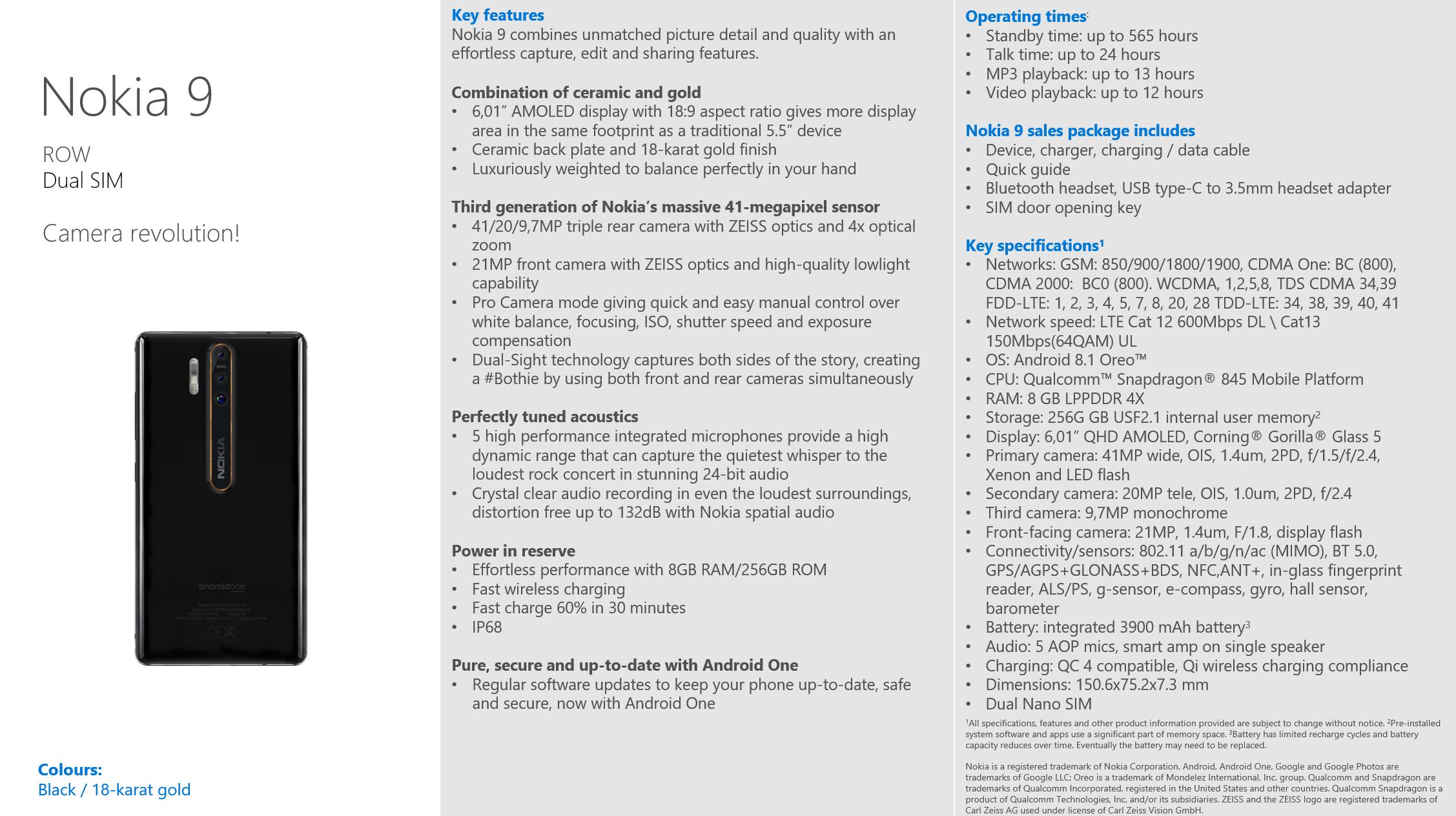 Nokia 9 documento
